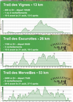 valleecere_parcours